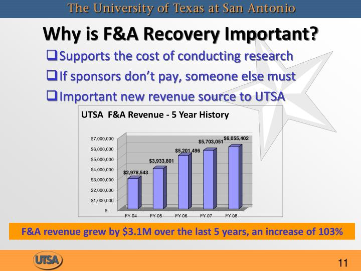 Why is F&A Recovery Important?