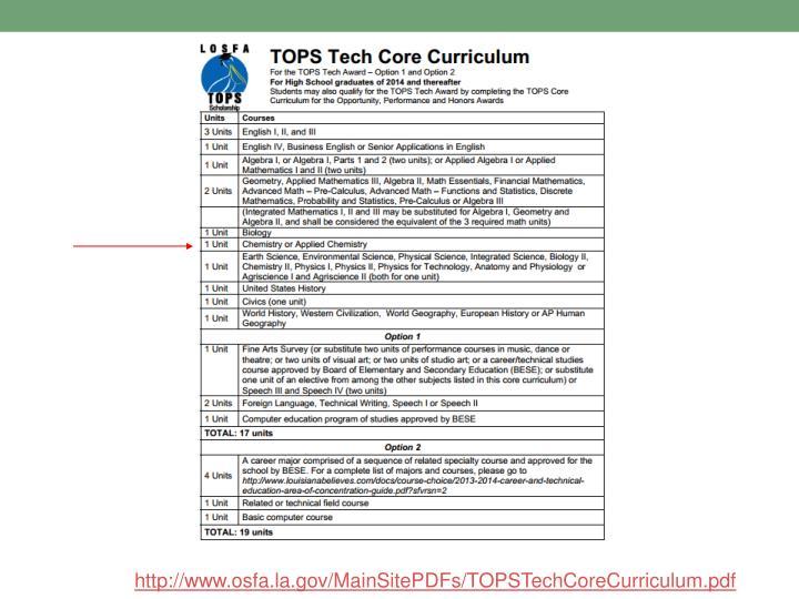 http://www.osfa.la.gov/MainSitePDFs/TOPSTechCoreCurriculum.pdf