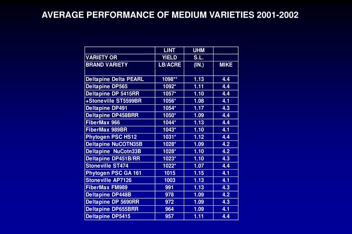 AVERAGE PERFORMANCE OF MEDIUM VARIETIES 2001-2002