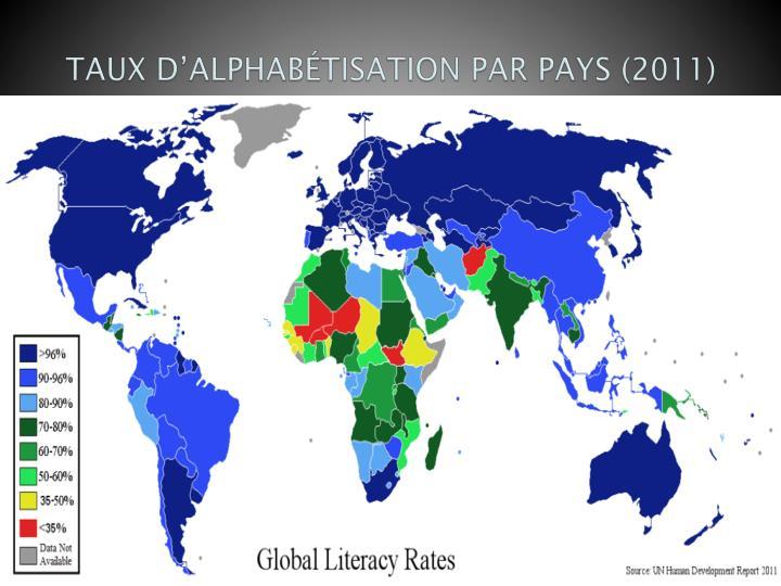 TAUX D'ALPHABÉTISATION PAR PAYS (2011)
