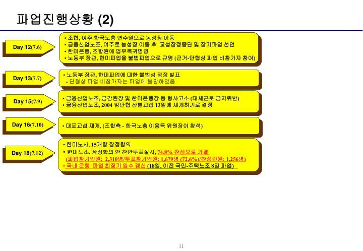 파업진행상황 (2)