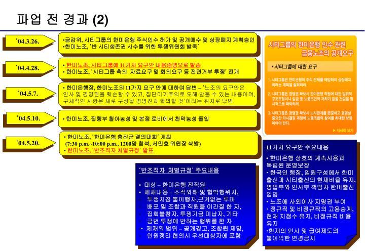 금감위, 시티그룹의 한미은행 주식인수 허가 및 공개매수 및 상장폐지 계획승인