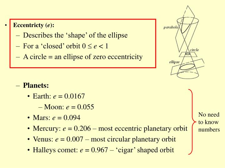 Eccentricty (