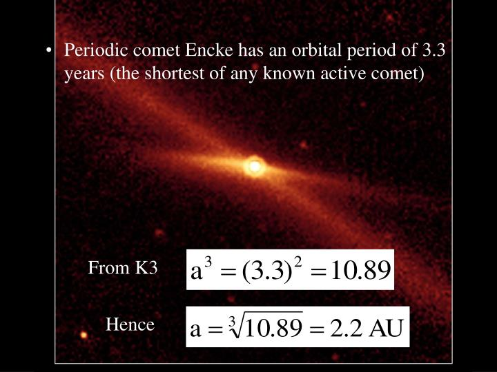 Periodic comet Encke has an orbital period of 3.3 years (the shortest of any known active comet)
