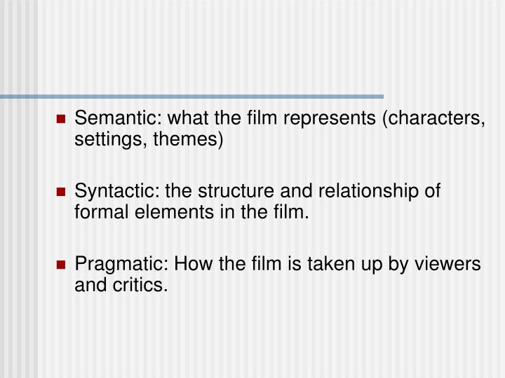 Semantic: what the film represents (characters, settings, themes)