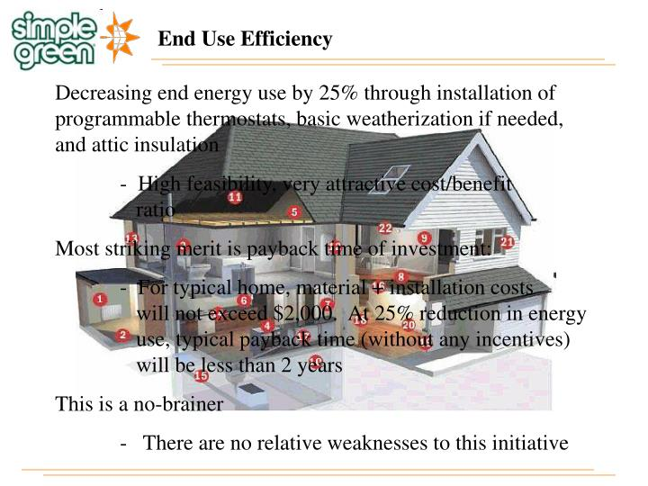 End Use Efficiency