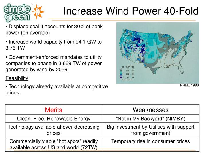 Increase Wind Power 40-Fold
