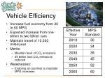 vehicle efficiency