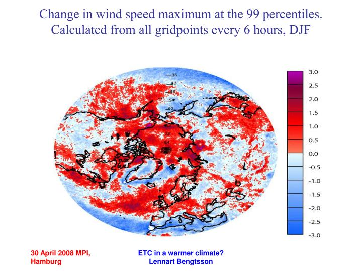 Change in wind speed maximum at the 99 percentiles. Calculated from all gridpoints every 6 hours, DJF