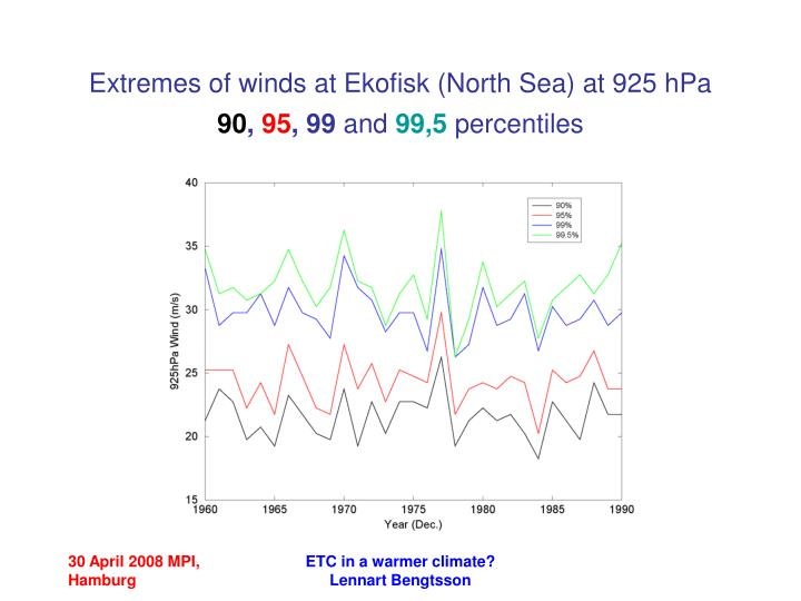 Extremes of winds at Ekofisk (North Sea) at 925 hPa