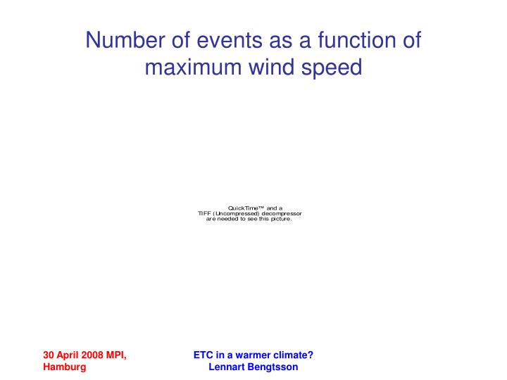 Number of events as a function of maximum wind speed