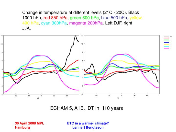 Change in temperature at different levels (21C - 20C). Black 1000 hPa,