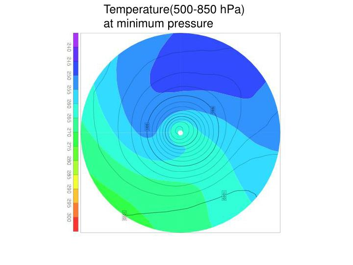 Temperature(500-850 hPa) at minimum pressure