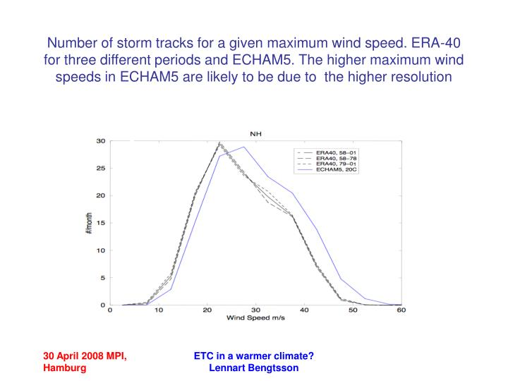 Number of storm tracks for a given maximum wind speed. ERA-40 for three different periods and ECHAM5. The higher maximum wind speeds in ECHAM5 are likely to be due to  the higher resolution