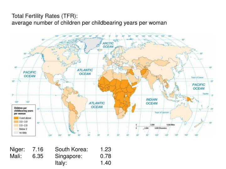 Total Fertility Rates (TFR):