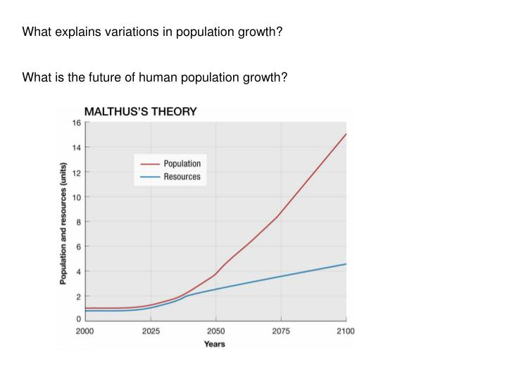 What explains variations in population growth?