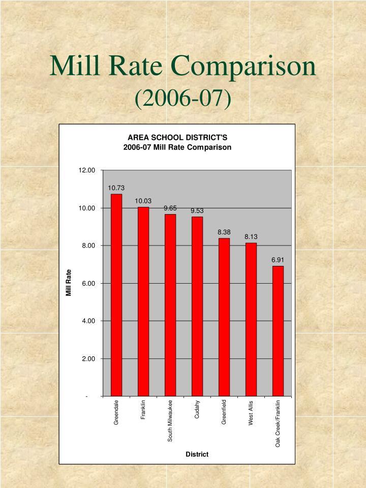 Mill Rate Comparison