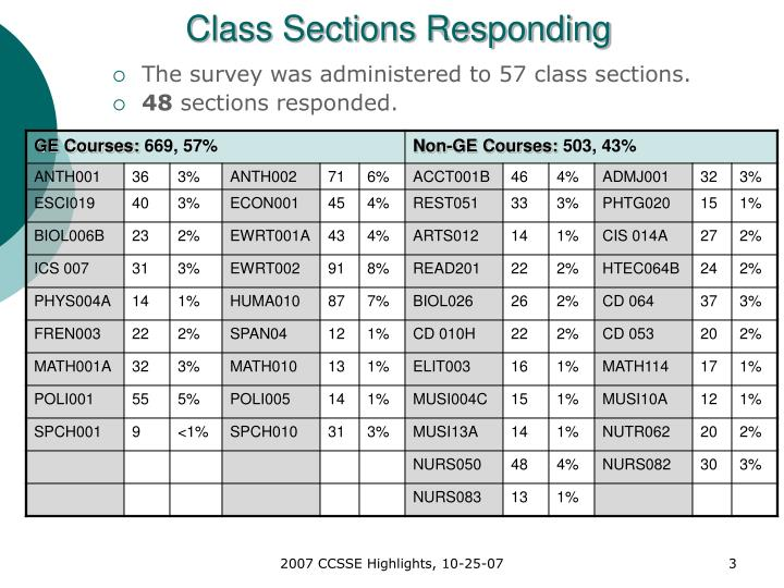 Class Sections Responding