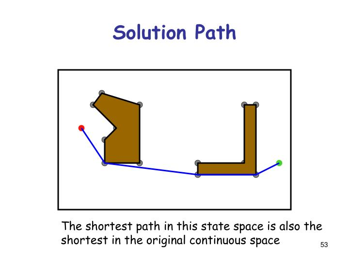 Solution Path