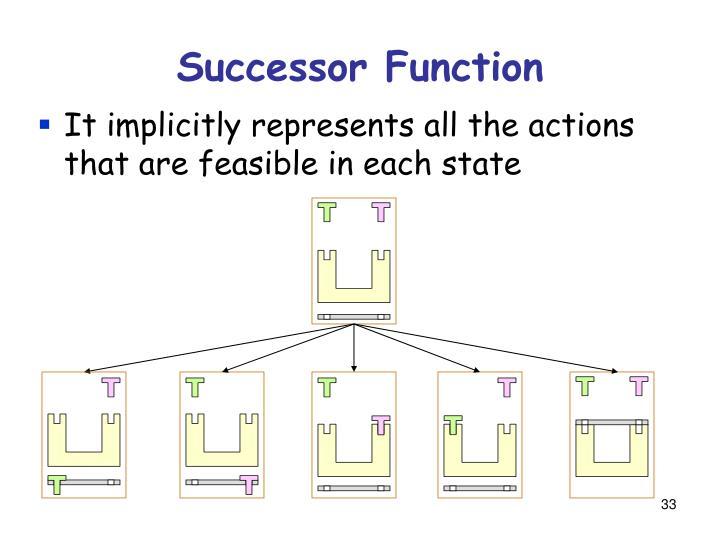 Successor Function