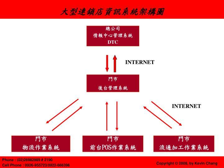 大型連鎖店資訊系統架構圖