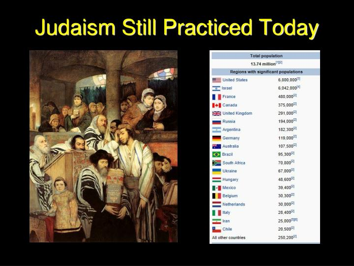 Judaism Still Practiced Today