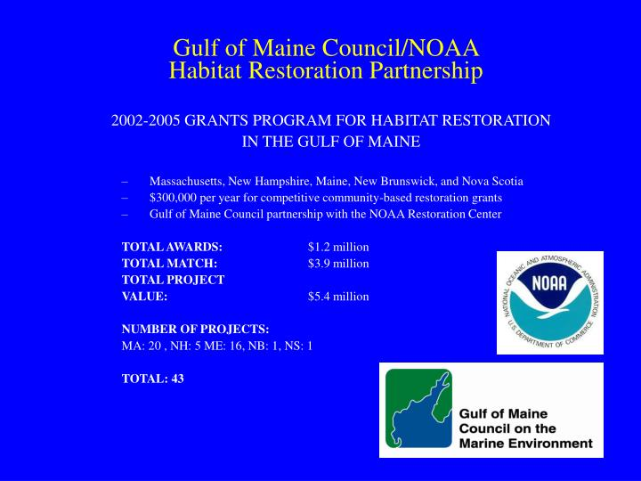 Gulf of Maine Council/NOAA
