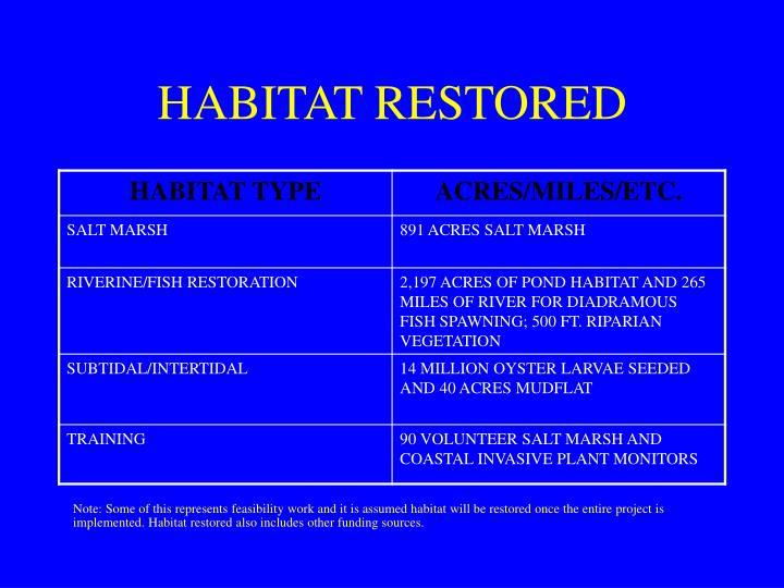 HABITAT RESTORED