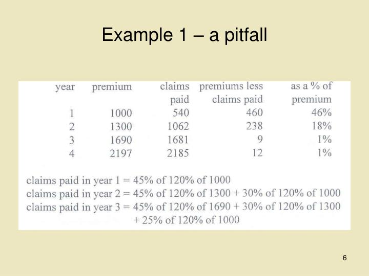 Example 1 – a pitfall