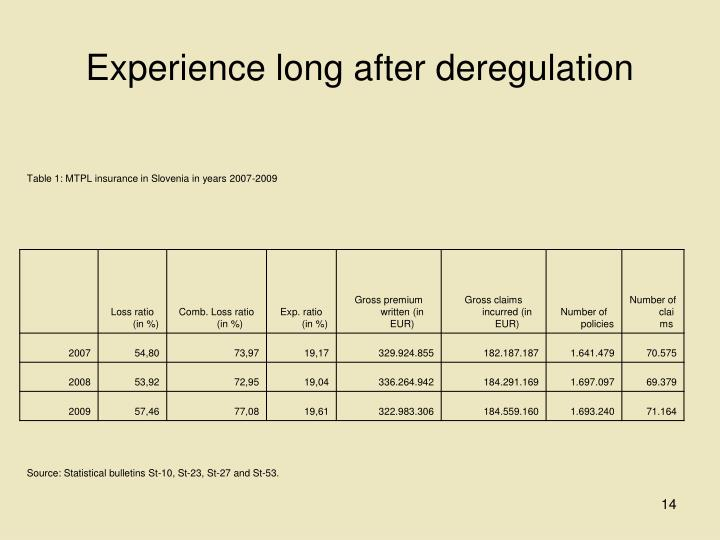 Experience long after deregulation