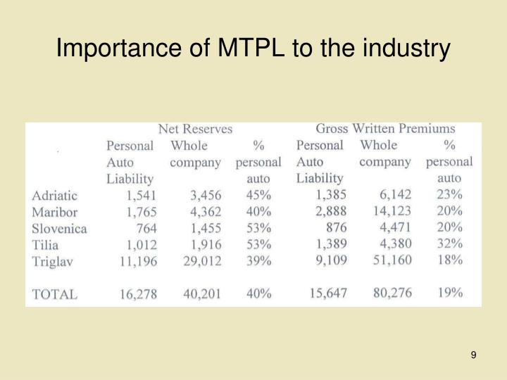 Importance of MTPL to the industry
