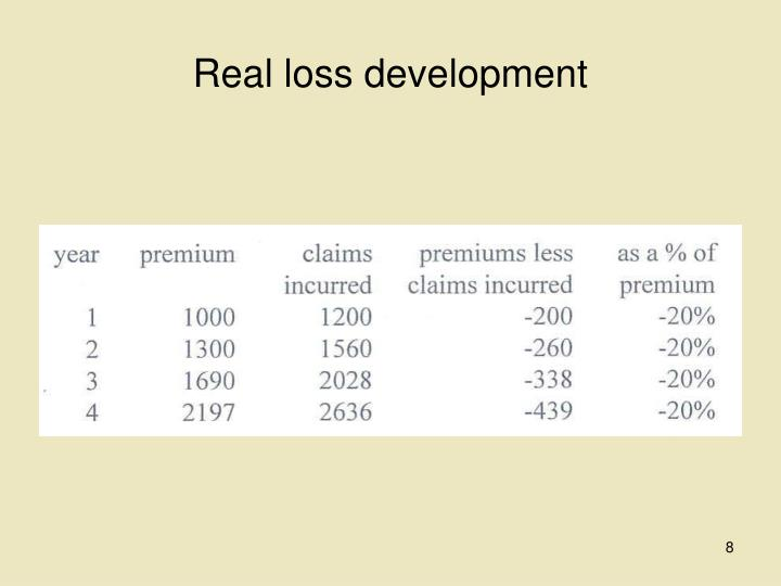 Real loss development