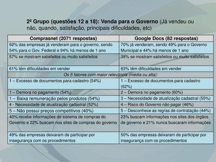 2º Grupo (questões 12 a 18): Venda para o Governo