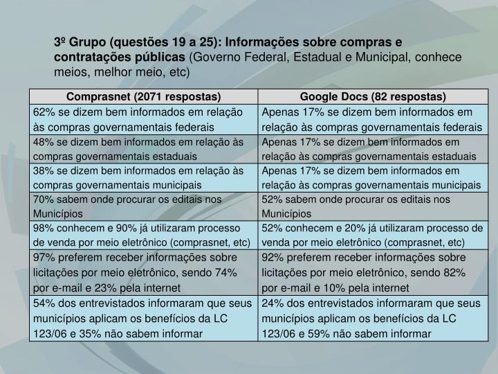 3º Grupo (questões 19 a 25): Informações sobre compras e contratações públicas