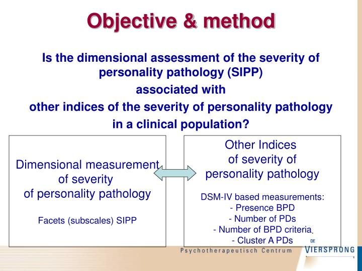 Objective & method