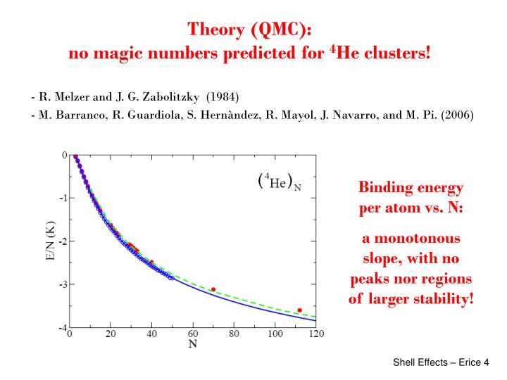 Theory (QMC):                                                         no magic numbers predicted for