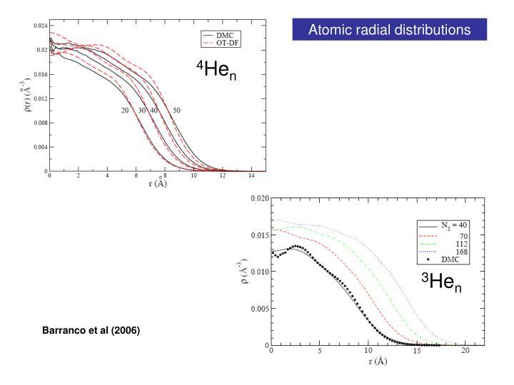 Atomic radial distributions