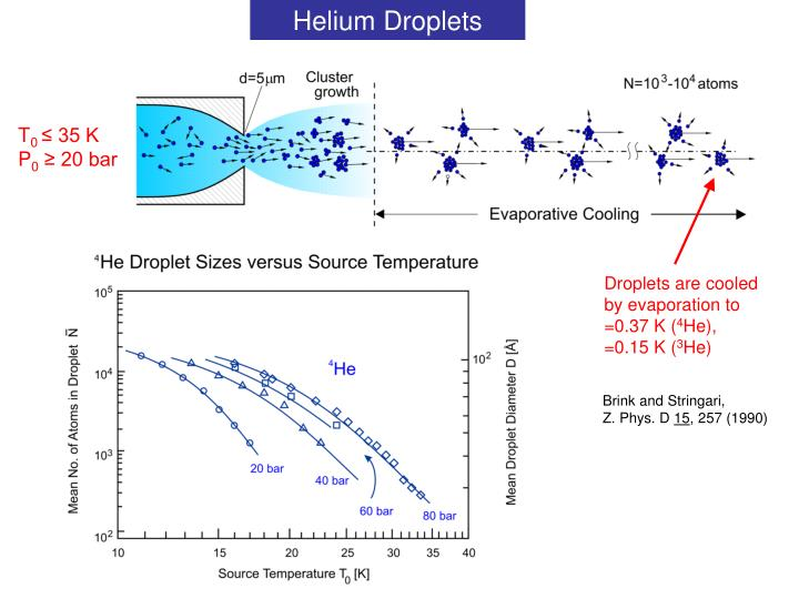 Helium Droplets
