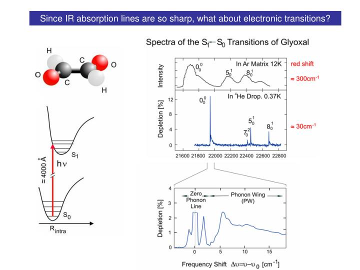 2.Evidence for Superfluidity in Pure