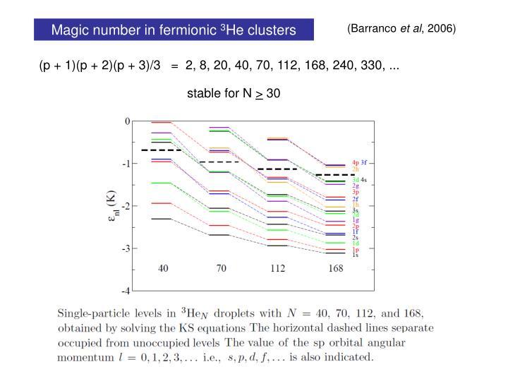 Magic number in fermionic