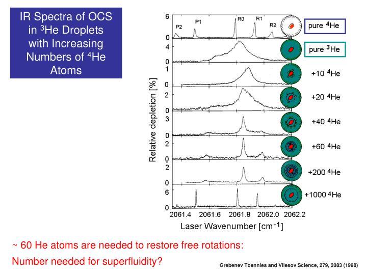 IR Spectra of OCS in