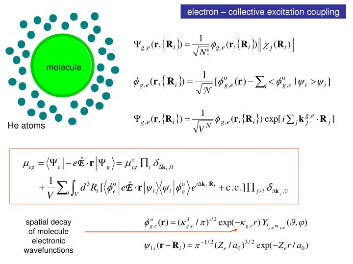 electron – collective excitation coupling