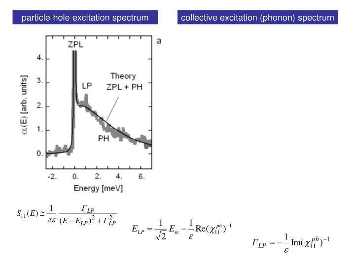 particle-hole excitation spectrum