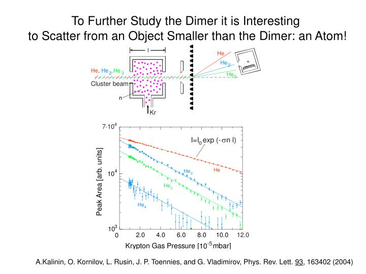 To Further Study the Dimer it is Interesting