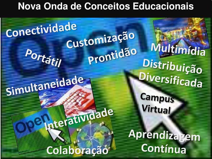 Nova Onda de Conceitos Educacionais