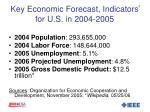 key economic forecast indicators for u s in 2004 2005