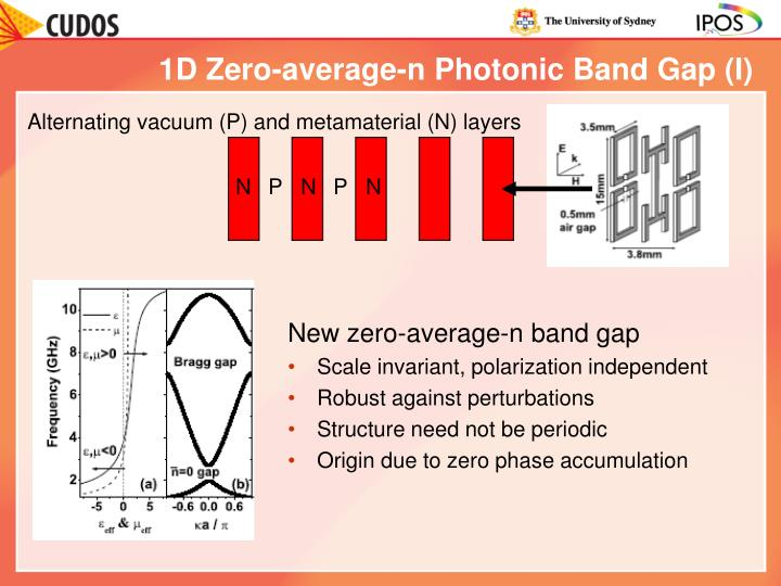 1D Zero-average-n Photonic Band Gap (I)