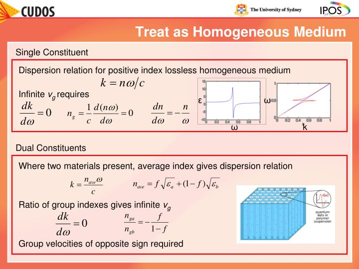 Treat as Homogeneous Medium