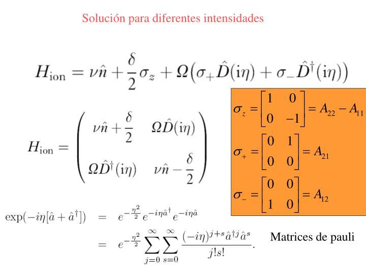 Solución para diferentes intensidades
