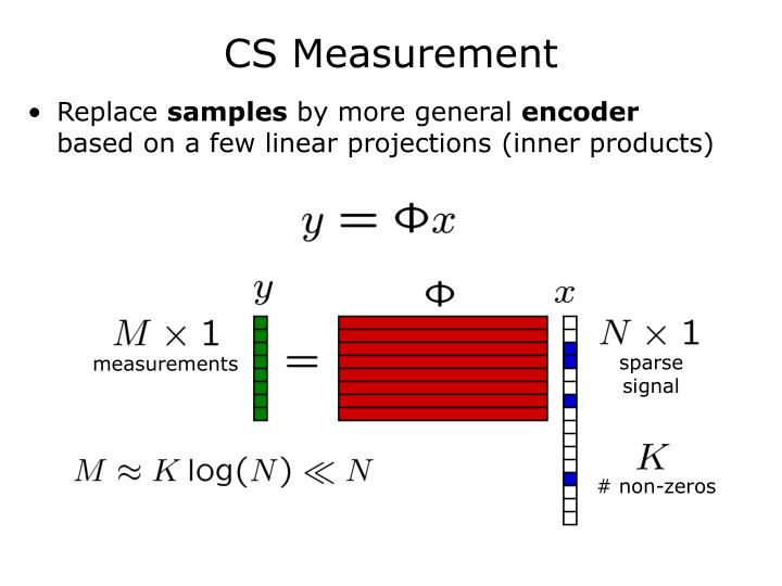 Cs measurement